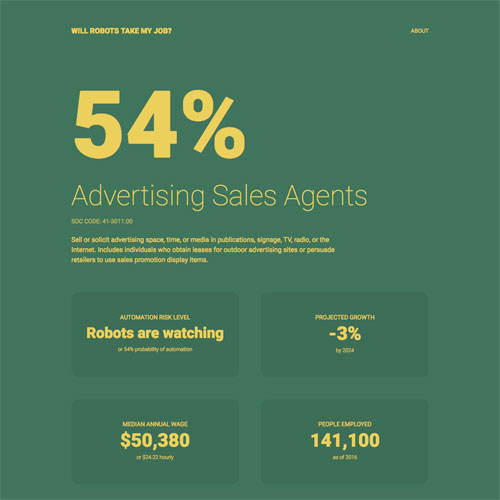 robotizacion ejecutivos publicidad