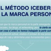 iceberg de la marca personal