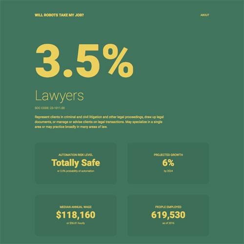 robotització advocats