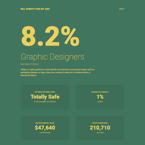 robotización diseñadores gráficos