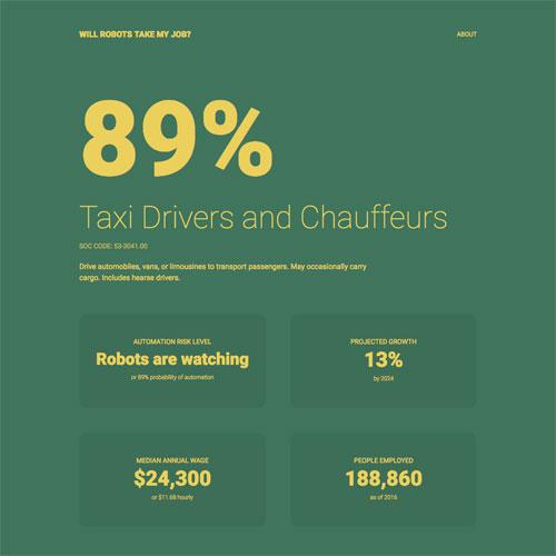 robotización taxistas
