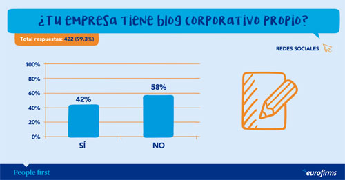 eurofirms blog corporativo