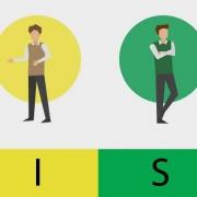 Diagnóstico de Marca Personal 2: Feedback interno D.I.S.C.