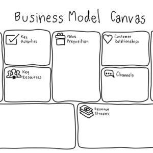 El modelo de negocio como epicentro de nuestra Marca Personal