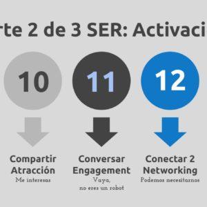 El manager y LinkedIn (parte 2 de 3: SER) Activar el perfil