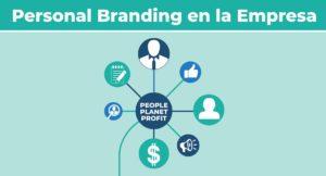 Personal Branding en la Empresa Guillem Recolons