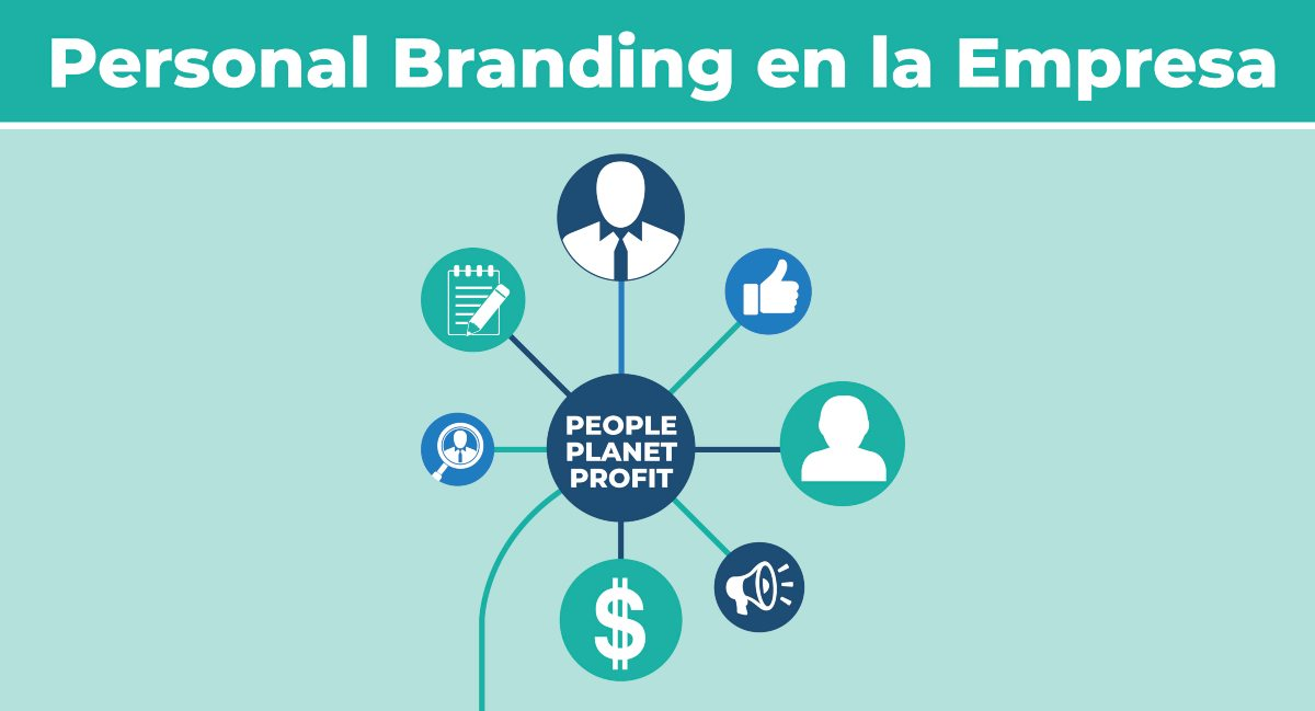 Personal Branding at Guillem Recolons